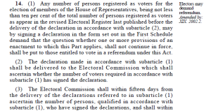 article 14. Referenda Act